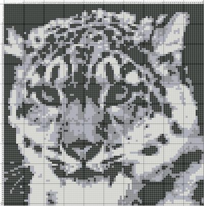Львы, тигры, леопарды